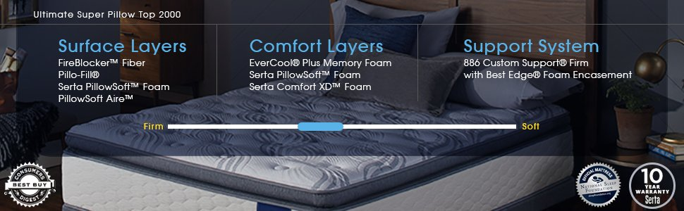 Serta Perfect Sleeper Ultimate Super Pillow Top 2000 Innerspring Mattress Support System