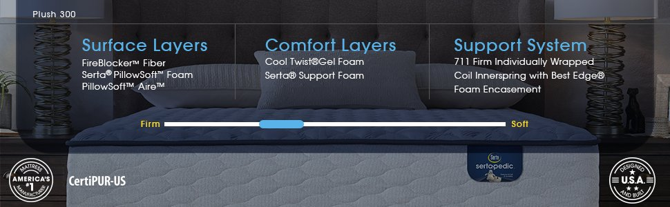Sertapedic Plush 300 Innerspring Mattress Support System