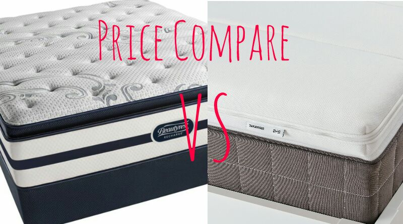 Price Compare : Inner Spring Mattress with Topper VS Pillow Top Mattress